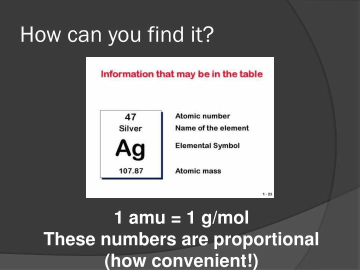 How can you find it?