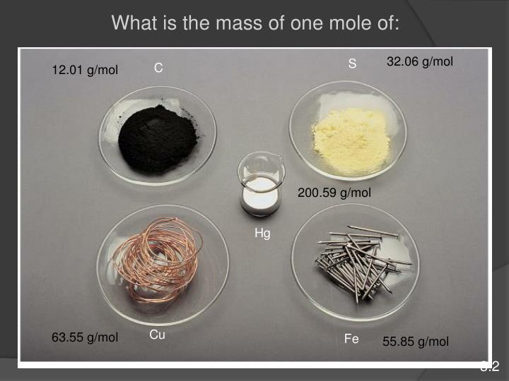 What is the mass of one mole of: