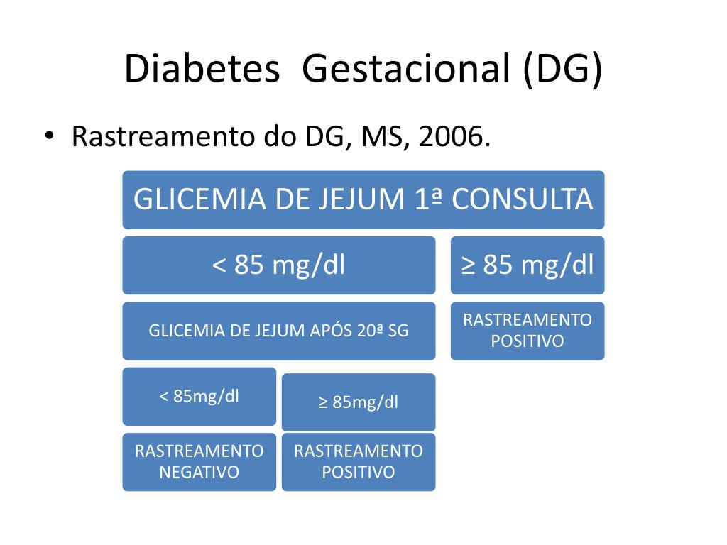 dieta rastreio diabetes ada