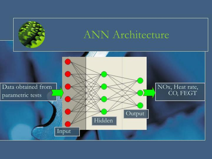 ANN Architecture