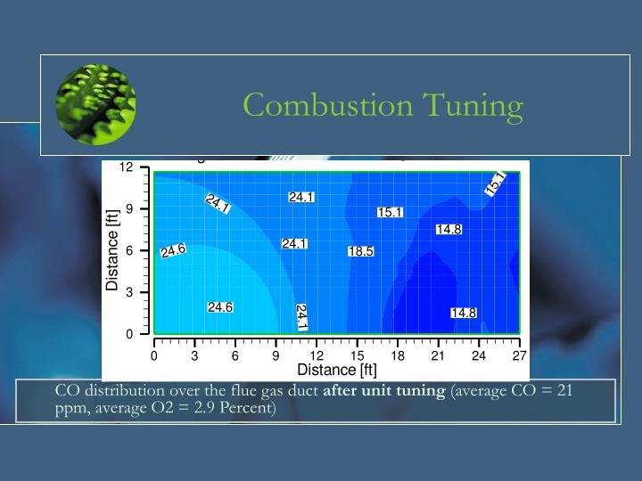 Combustion Tuning