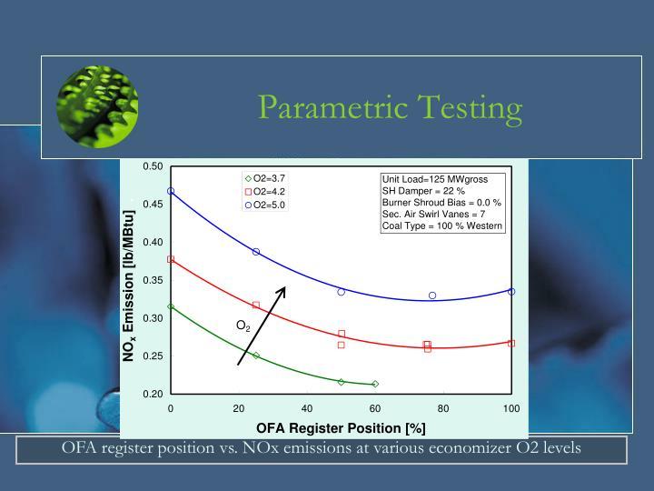 Parametric Testing