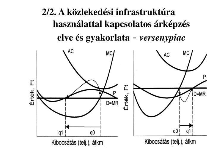 2/2. A közlekedési infrastruktúra használattal kapcsolatos árképzés elve és gyakorlata