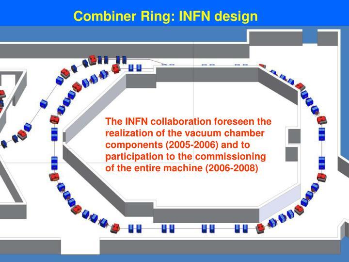 Combiner Ring: INFN design