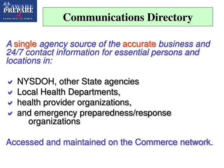 Communications Directory