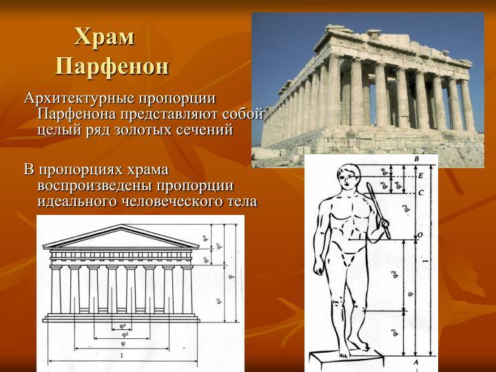 Архитектурные пропорции Парфенона представляют собой целый ряд золотых сечений