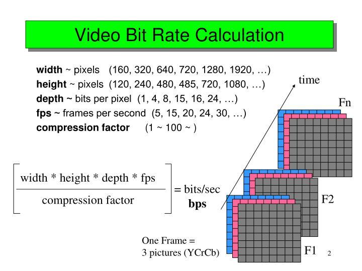 Video Bit Rate Calculation