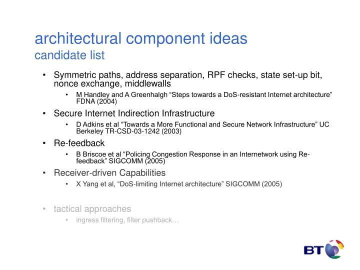 architectural component ideas