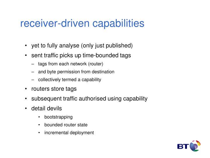 receiver-driven capabilities