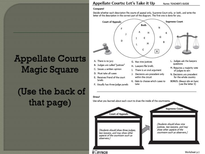 Appellate Courts Magic