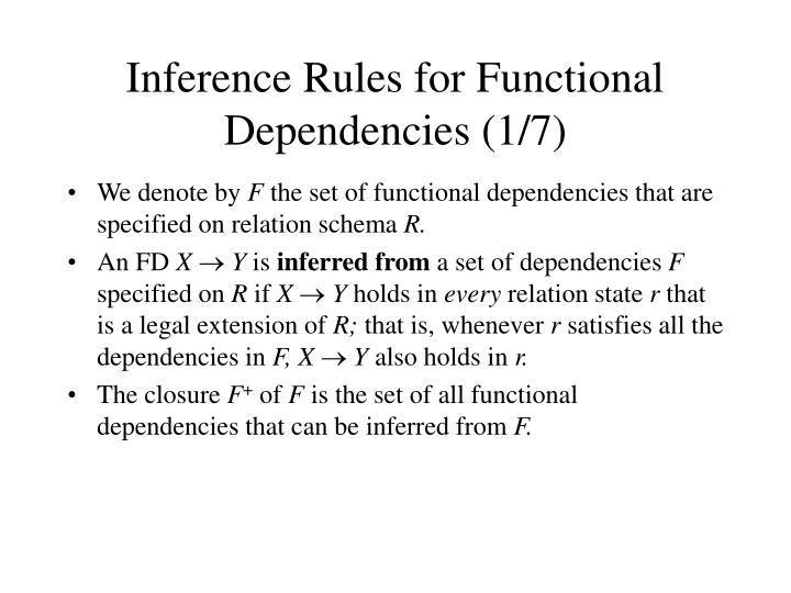 Inference Rules for Functional Dependencies (1/7)