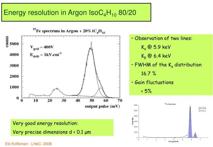 Energy resolution in Argon IsoC