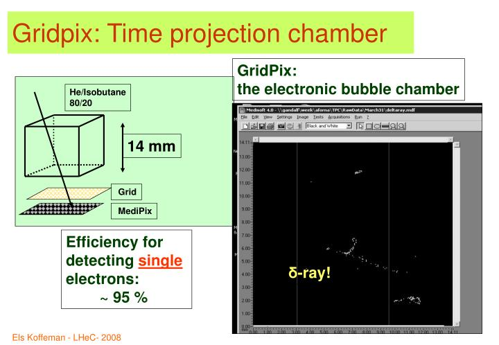 Gridpix: Time projection chamber