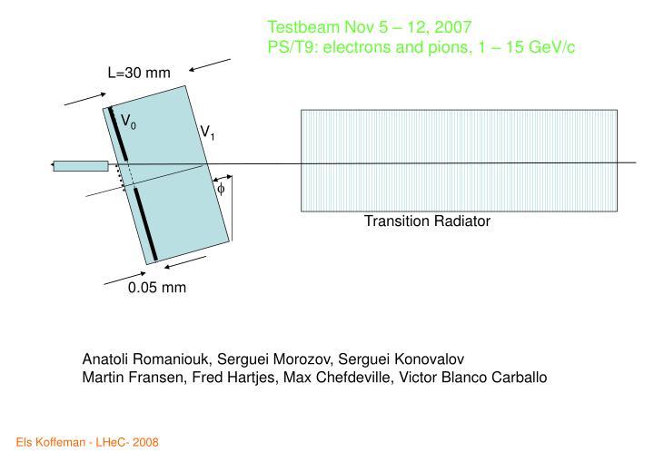 Testbeam Nov 5 – 12, 2007