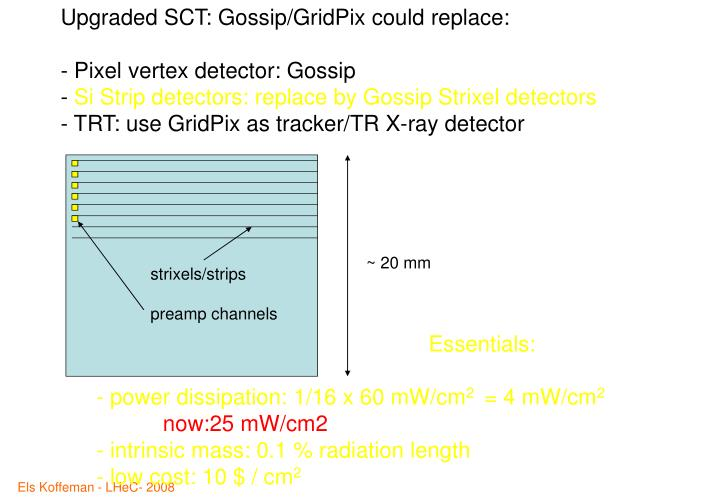 Upgraded SCT: Gossip/GridPix could replace: