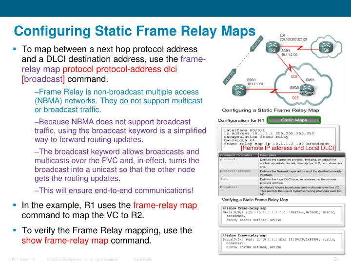 Configuring Static Frame Relay Maps