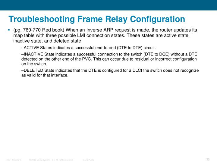 Troubleshooting Frame Relay Configuration