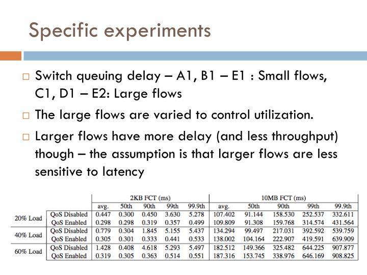 Specific experiments