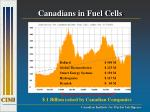 canadians in fuel cells