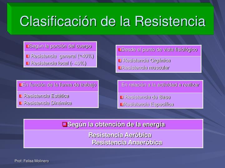 Clasificaci n de la resistencia