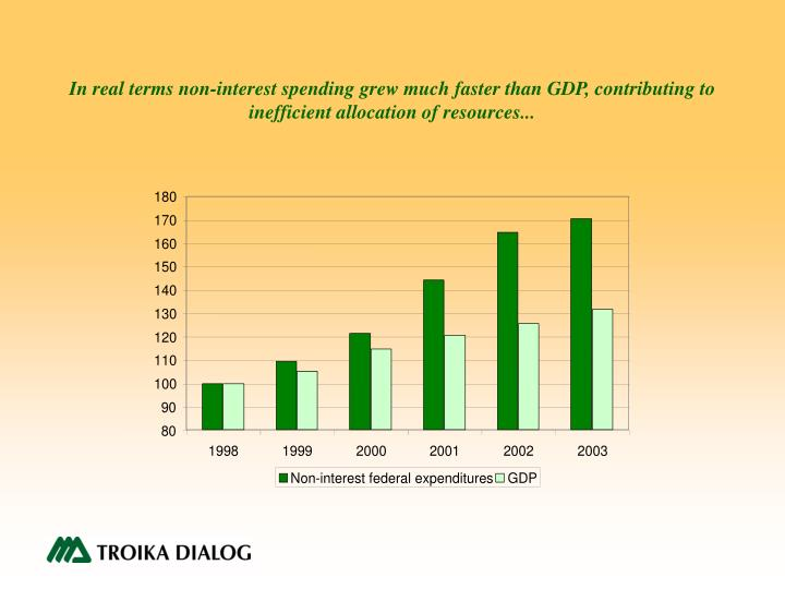 In real terms non-interest spending grew much faster than GDP, contributing to inefficient allocation of resources...