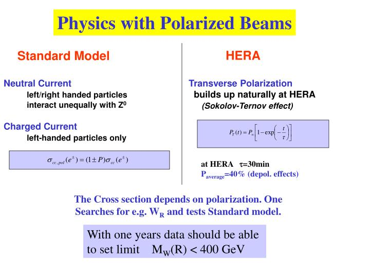 Physics with Polarized Beams