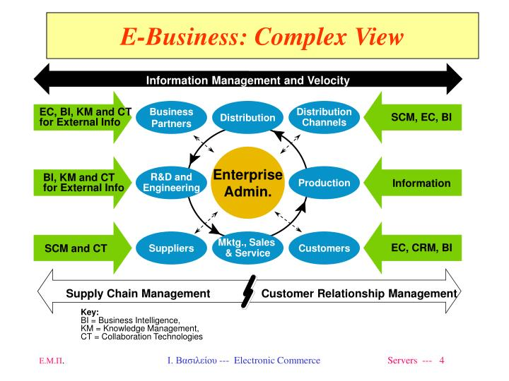 Information Management and Velocity