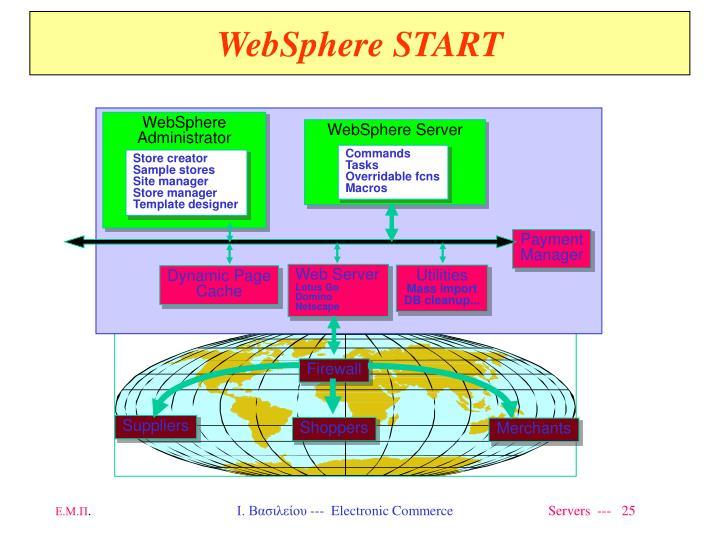WebSphere START