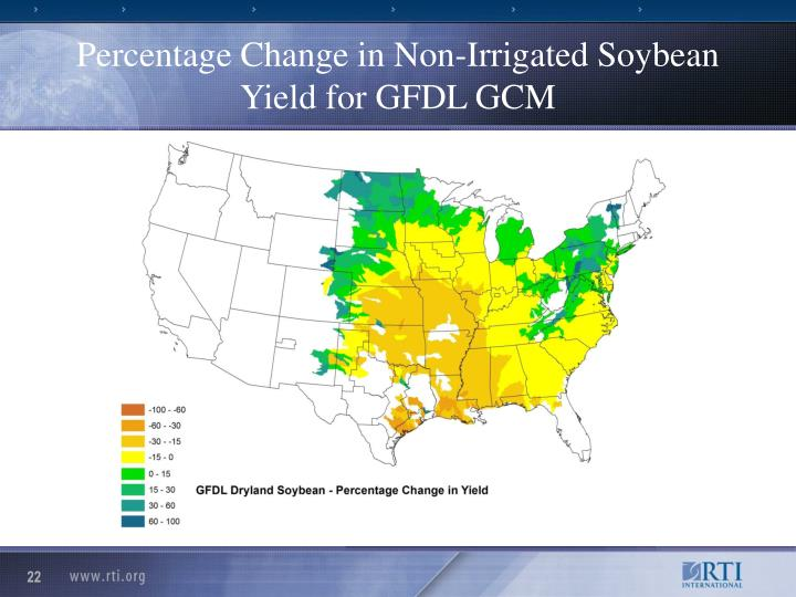 Percentage Change in Non-Irrigated Soybean Yield for GFDL GCM