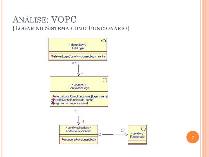 Análise: VOPC
