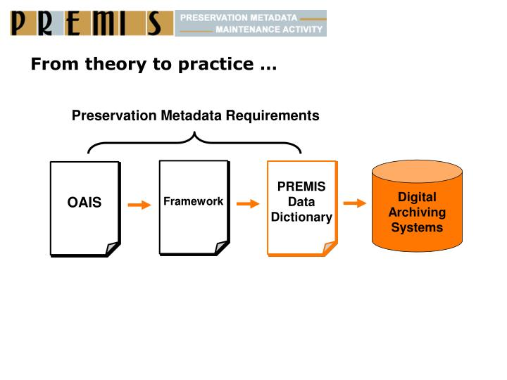 From theory to practice …