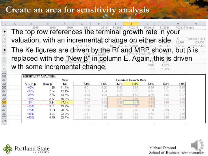 Create an area for sensitivity analysis