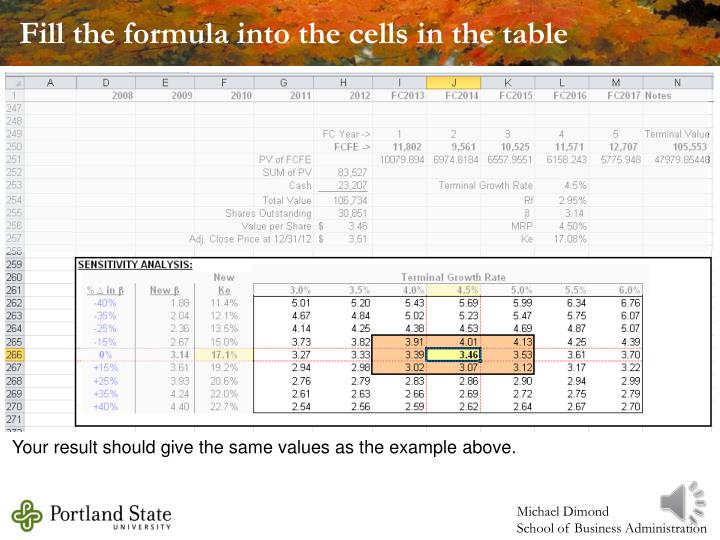 Fill the formula into the cells in the table