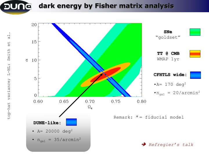 dark energy by Fisher matrix analysis