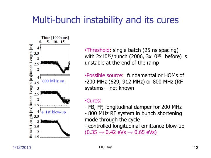 Multi-bunch instability and its cures