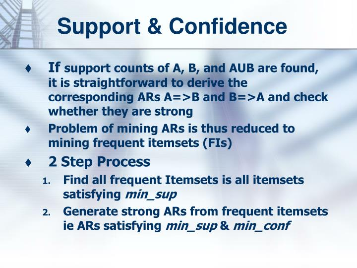 Support & Confidence