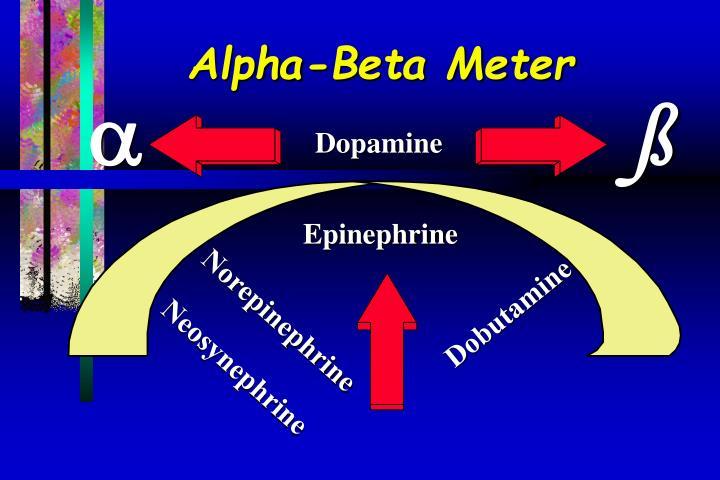 Alpha-Beta Meter