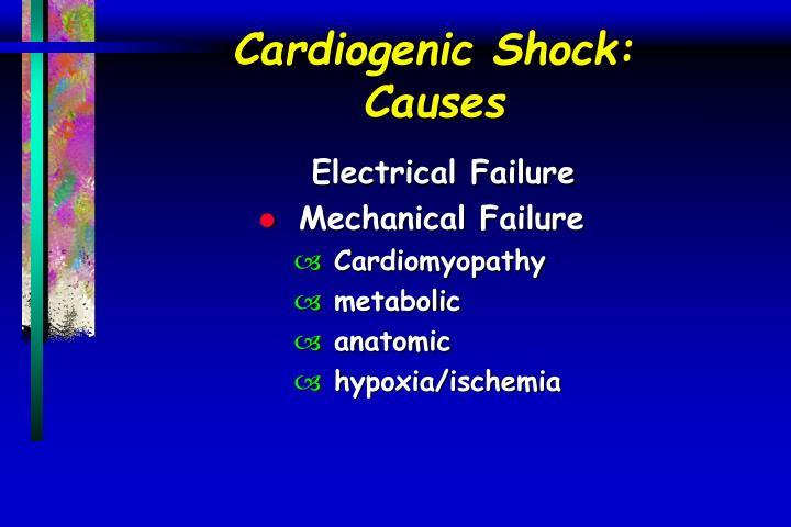 Cardiogenic Shock: