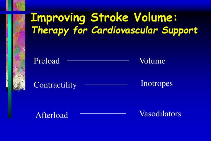 Improving Stroke Volume: