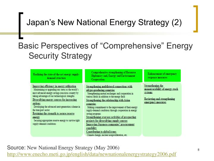 Japan's New National Energy Strategy (2)