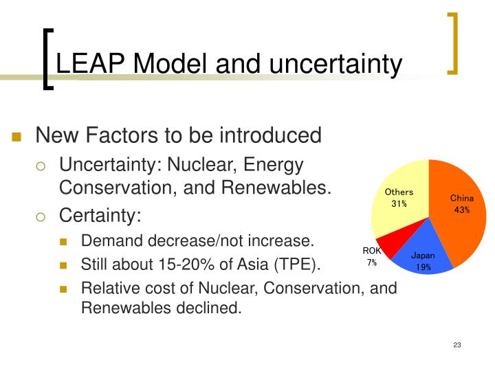 LEAP Model and uncertainty