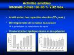 activit s a robies intensit lev e 60 85 vo2 max