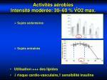 activit s a robies intensit mod r e 30 60 vo2 max