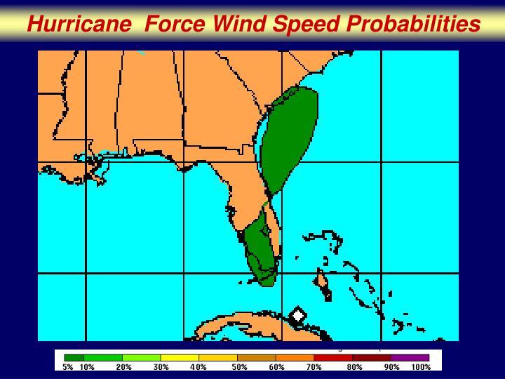 Hurricane  Force Wind Speed Probabilities