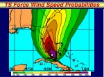 ts force wind speed probabilities
