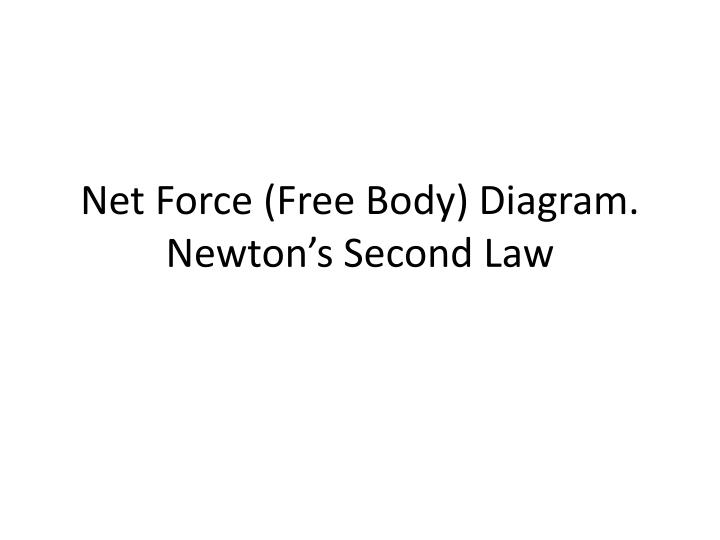 Magnetic Force Free Body Diagram
