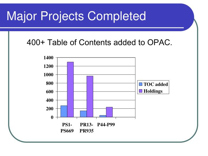 Major Projects Completed