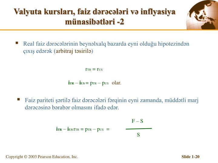 Valyuta kursları, faiz dərəcələri və inflyasiya münasibətləri -2