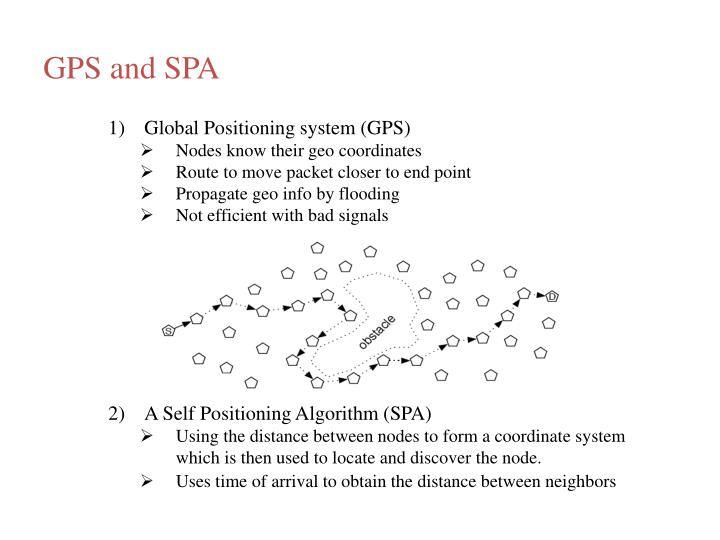 GPS and SPA