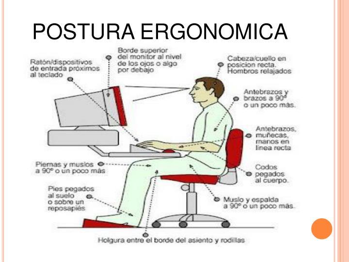 POSTURA ERGONOMICA